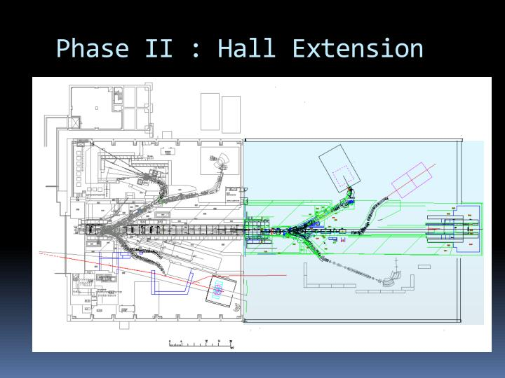 Phase II : Hall Extension