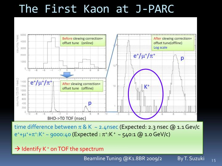 The First Kaon at J-PARC