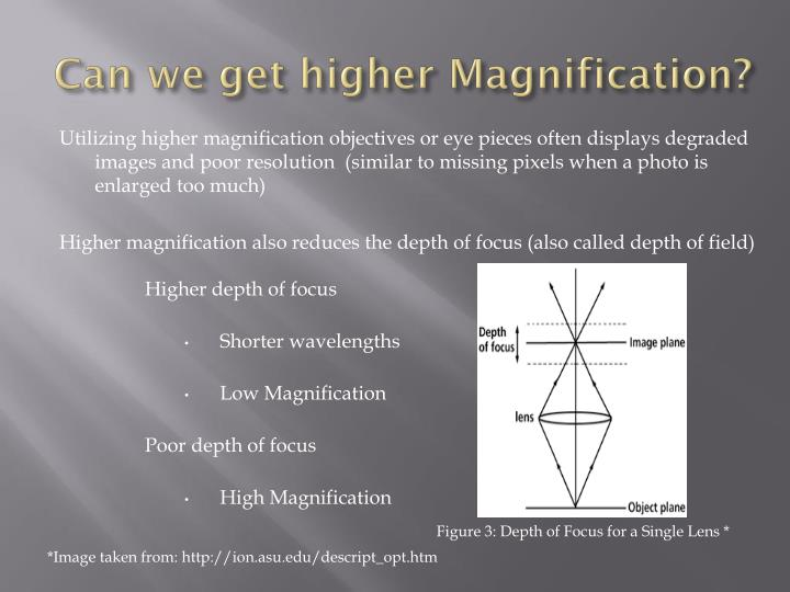 Can we get higher Magnification?