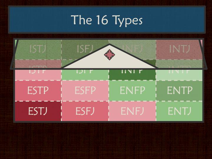 The 16 Types