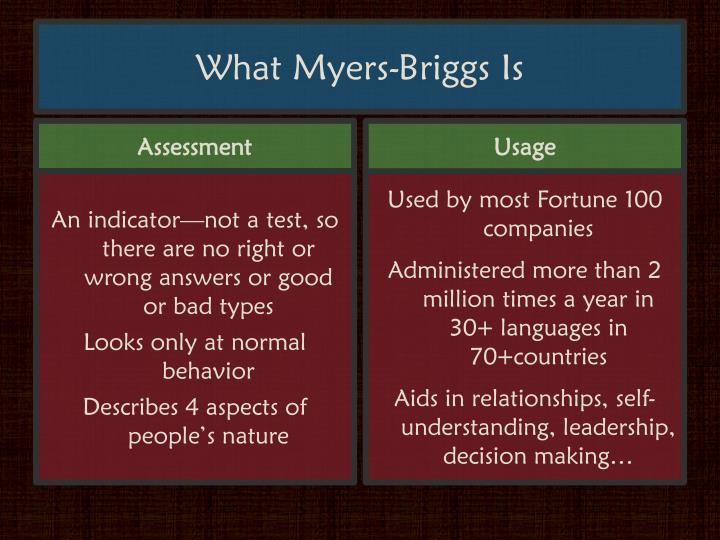 What myers briggs is