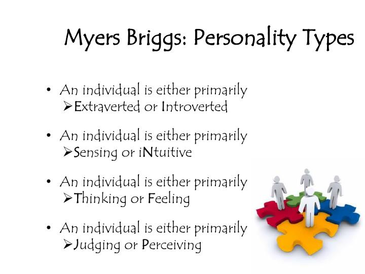 Myers Briggs: Personality Types