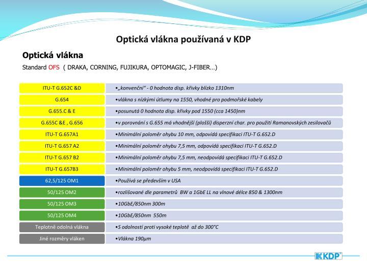 Optická vlákna používaná v KDP