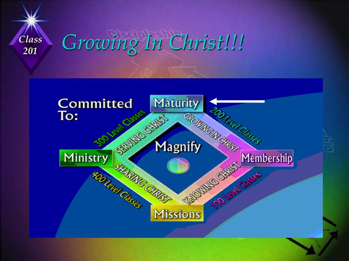 Growing In Christ!!!