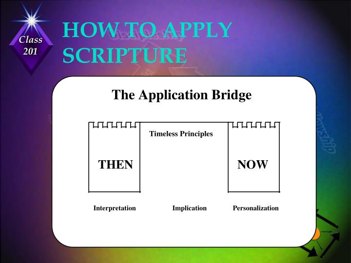 HOW TO APPLY SCRIPTURE