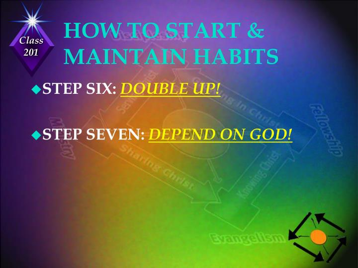 HOW TO START & MAINTAIN HABITS