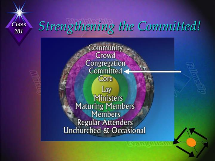 Strengthening the Committed!