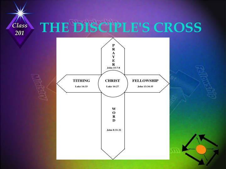 THE DISCIPLE'S CROSS