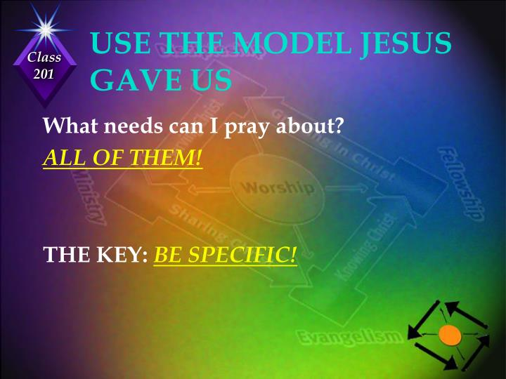USE THE MODEL JESUS GAVE US