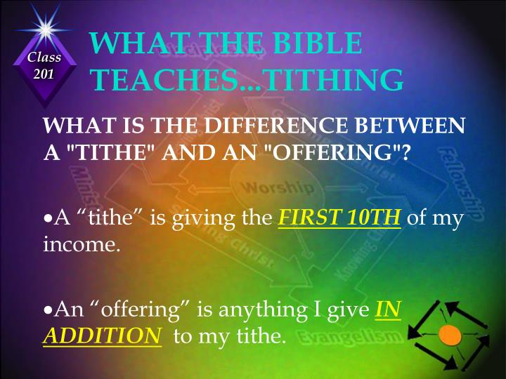 WHAT THE BIBLE TEACHES...TITHING