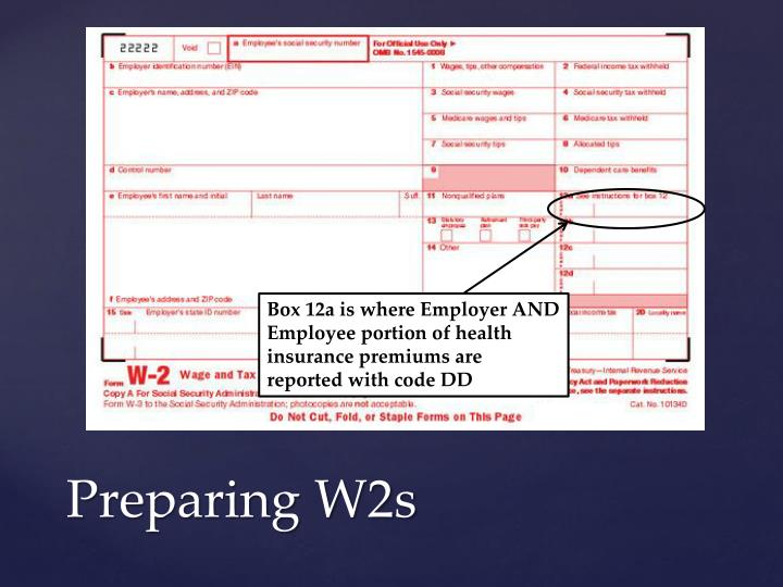 Box 12a is where Employer AND