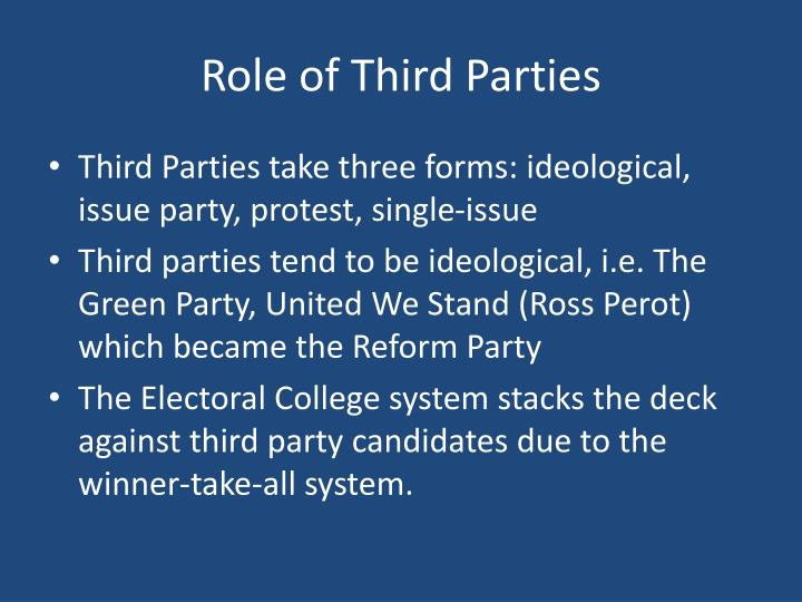 Role of Third Parties