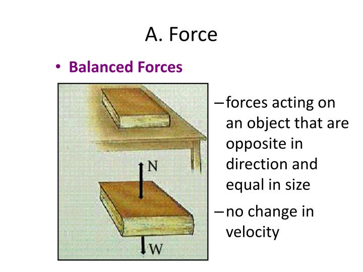 A. Force