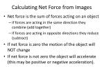 calculating net force from images