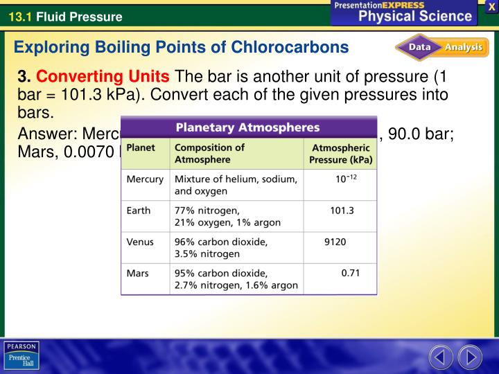 Exploring Boiling Points of Chlorocarbons