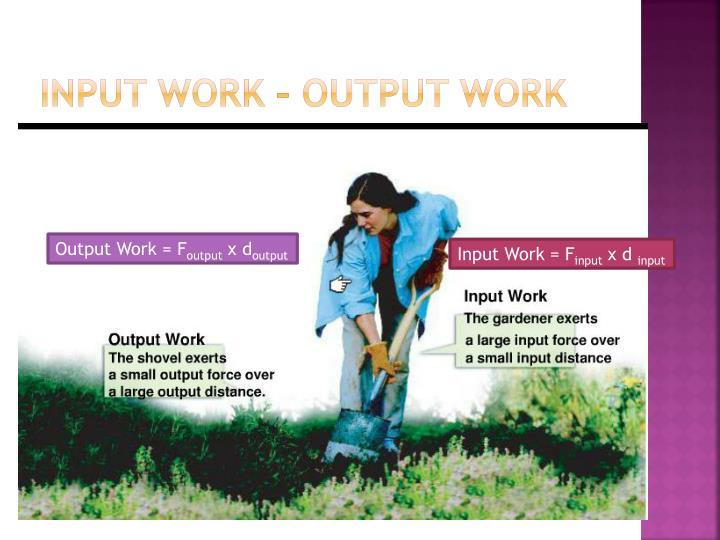 Input Work – Output Work