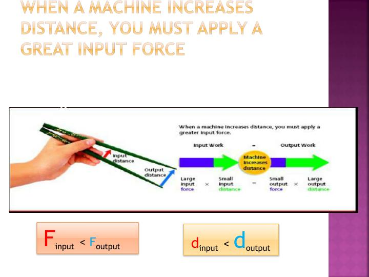 When a machine increases distance, you must apply a great input force