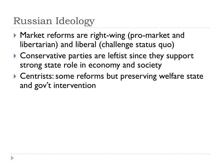 Russian Ideology