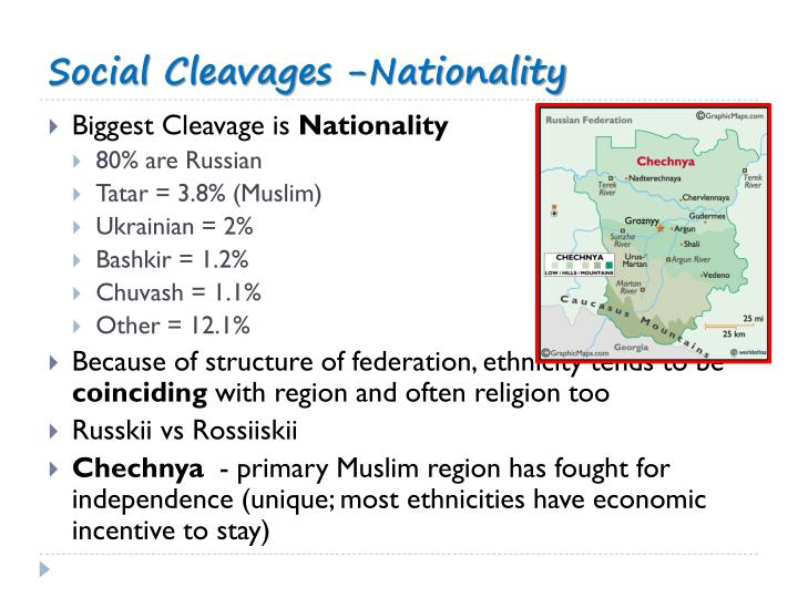 Social Cleavages -Nationality