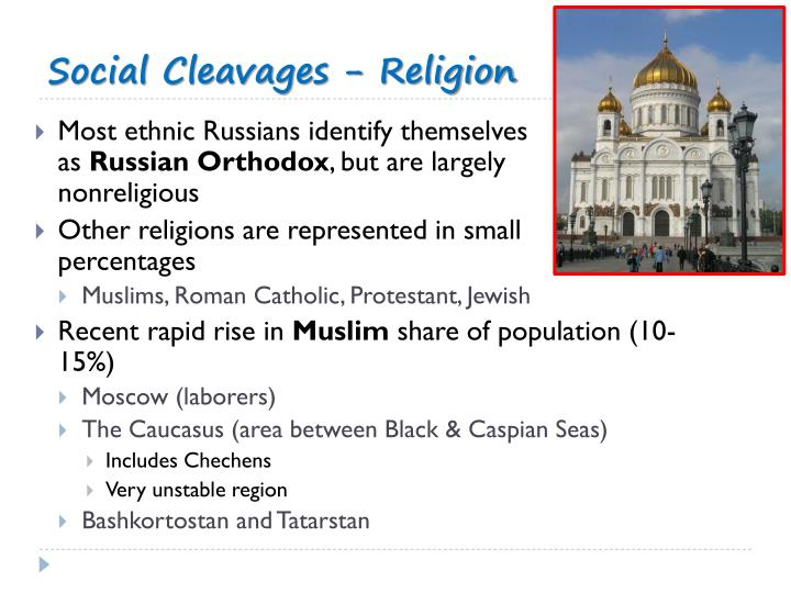 Social Cleavages - Religion