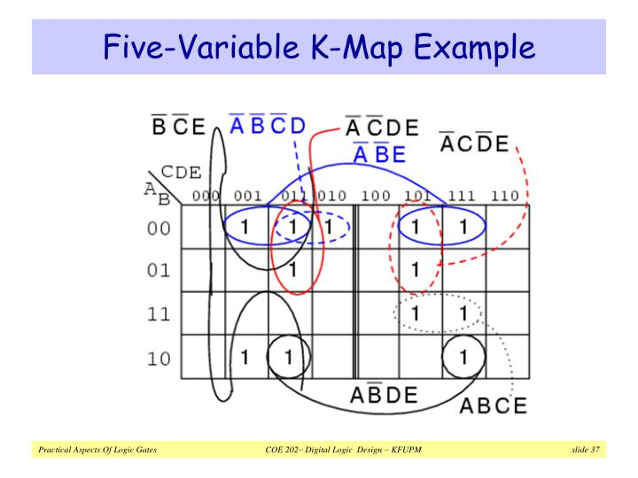 Five-Variable