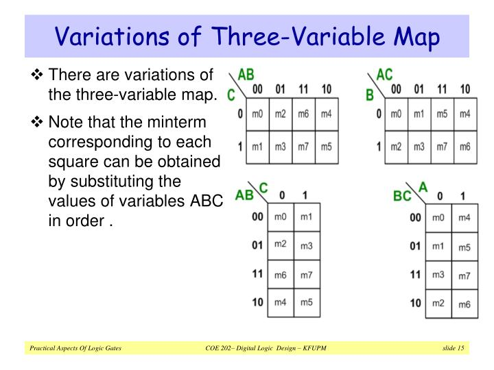 Variations of Three-Variable Map