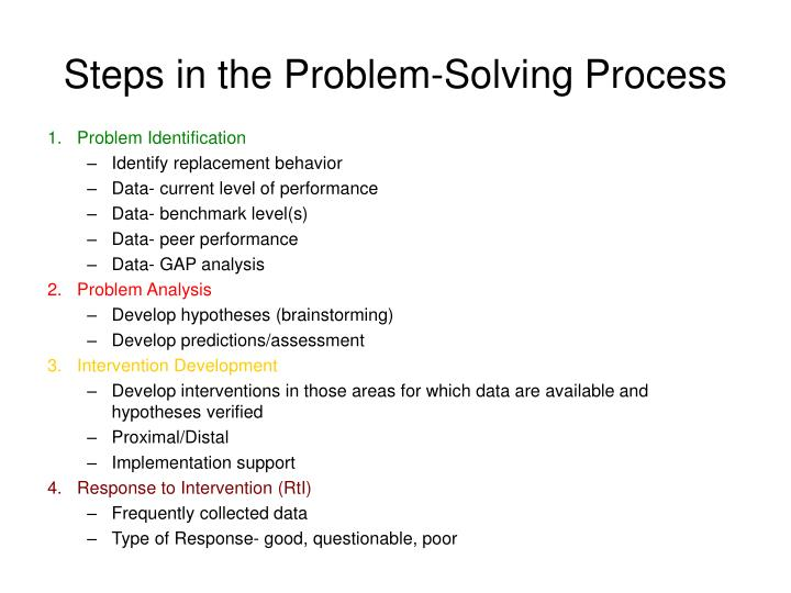 Steps in the Problem-Solving Process