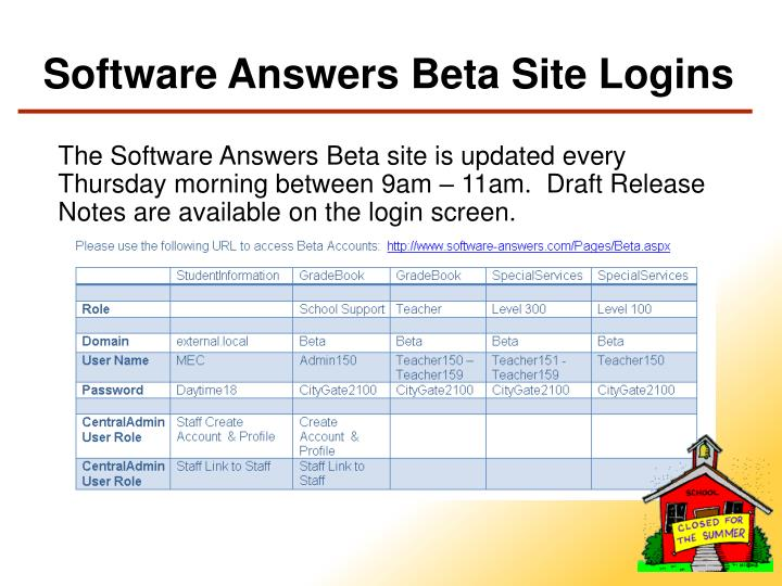 Software Answers Beta Site Logins