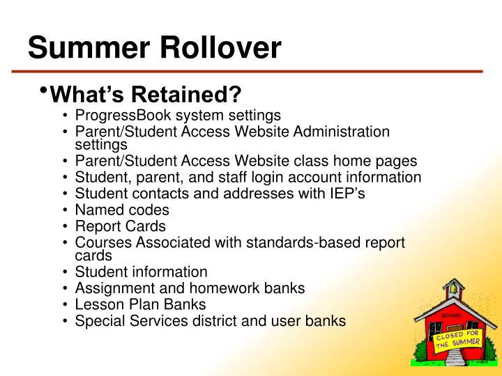 Summer Rollover