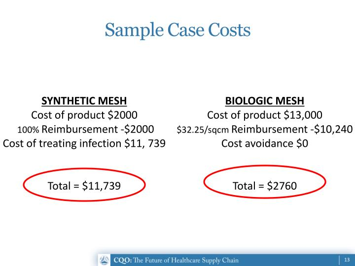 Sample Case Costs