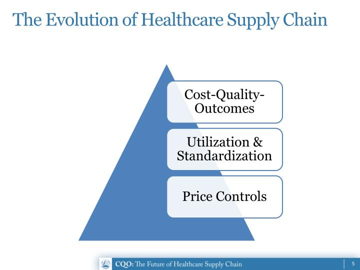 The Evolution of Healthcare Supply Chain