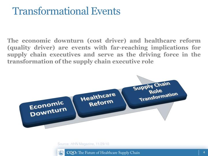 Transformational Events
