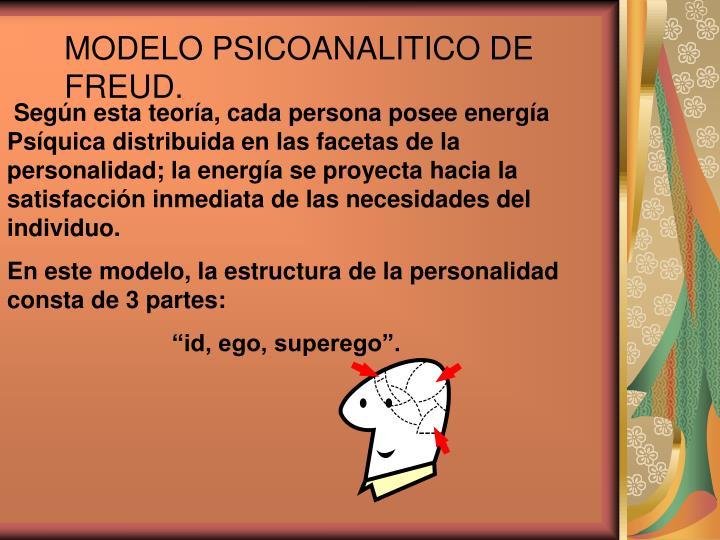 MODELO PSICOANALITICO DE FREUD.