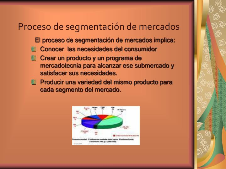 Proceso de segmentación de mercados