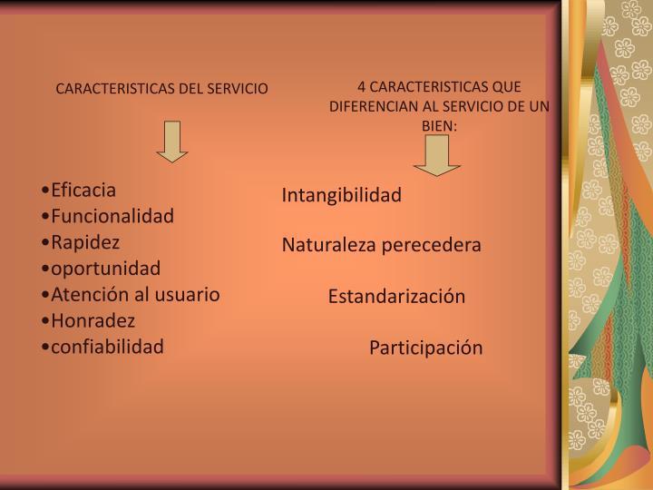 4 CARACTERISTICAS QUE DIFERENCIAN AL SERVICIO DE UN BIEN: