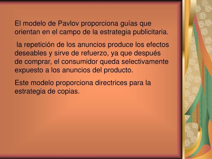 El modelo de Pavlov proporciona guías que orientan en el campo de la estrategia publicitaria.