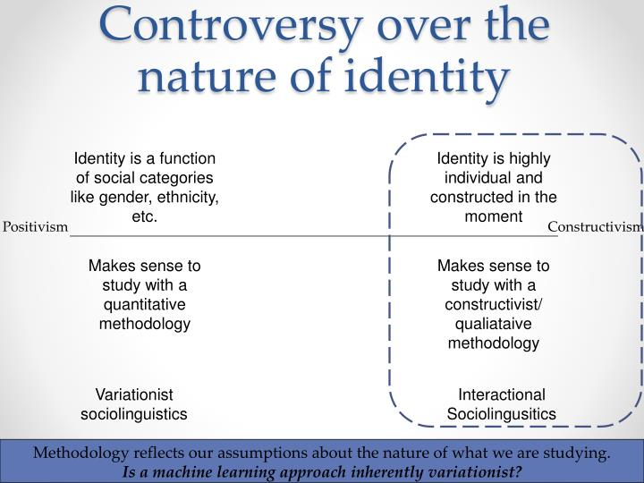 Controversy over the nature of identity