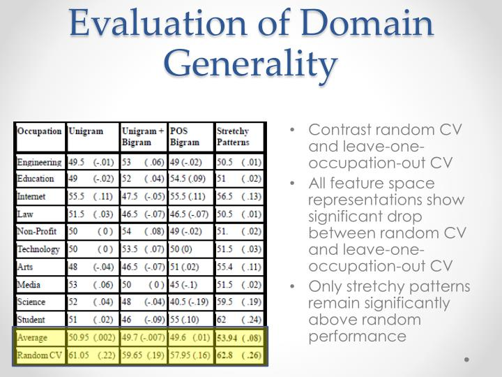 Evaluation of Domain Generality
