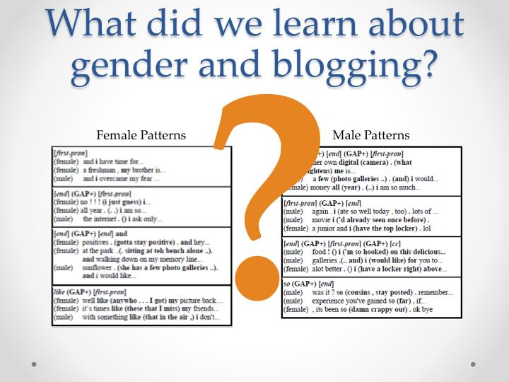 What did we learn about gender and blogging?