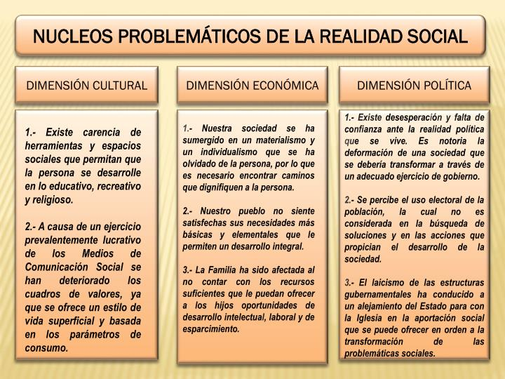 NUCLEOS PROBLEMÁTICOS DE LA REALIDAD SOCIAL