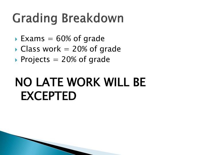 Grading Breakdown