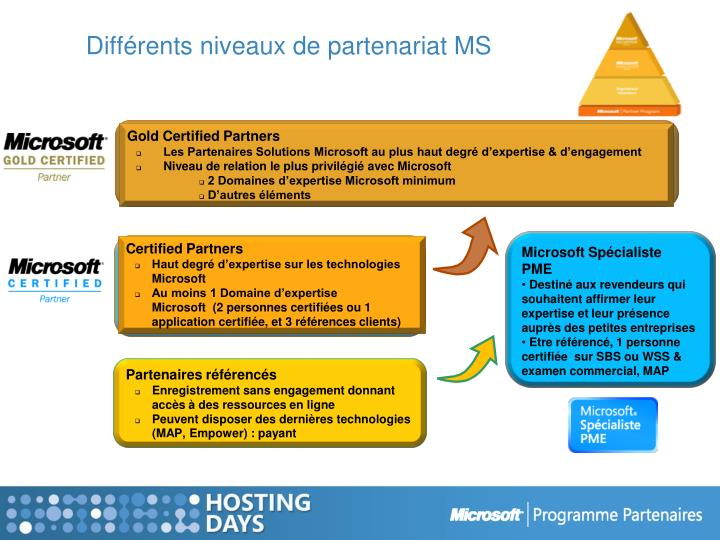 Différents niveaux de partenariat MS