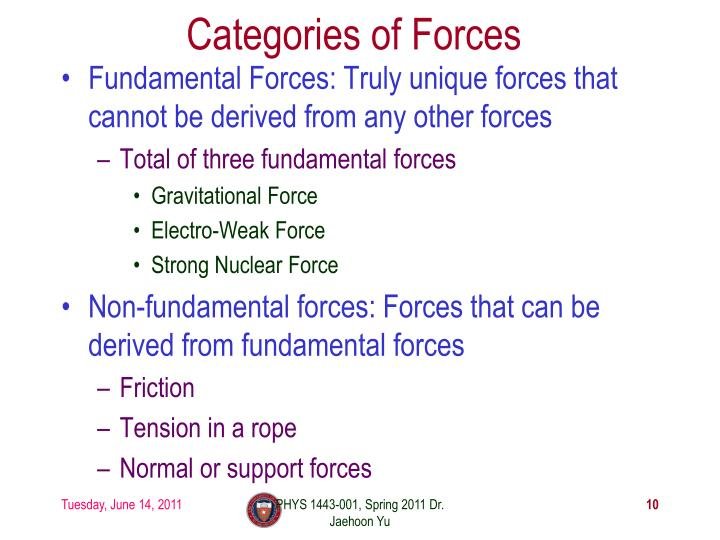 Categories of Forces