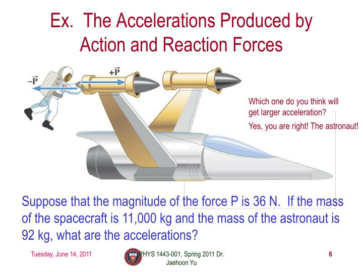 Ex.  The Accelerations Produced by Action and Reaction Forces