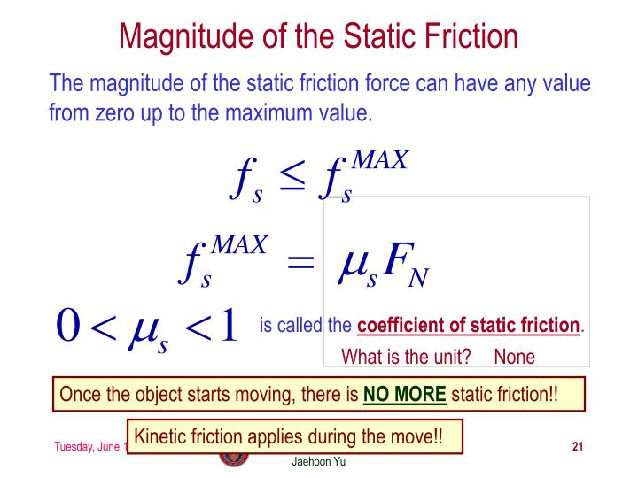 Magnitude of the Static Friction
