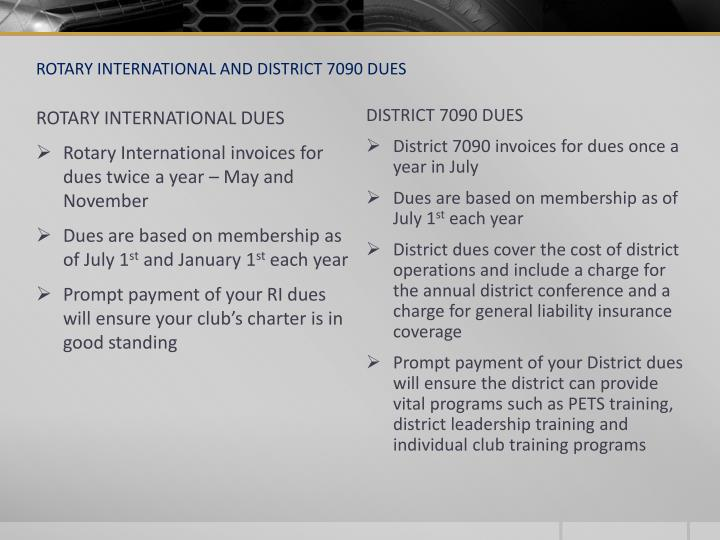 ROTARY INTERNATIONAL AND DISTRICT 7090 DUES