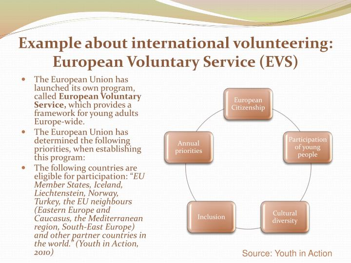 Example about international volunteering: