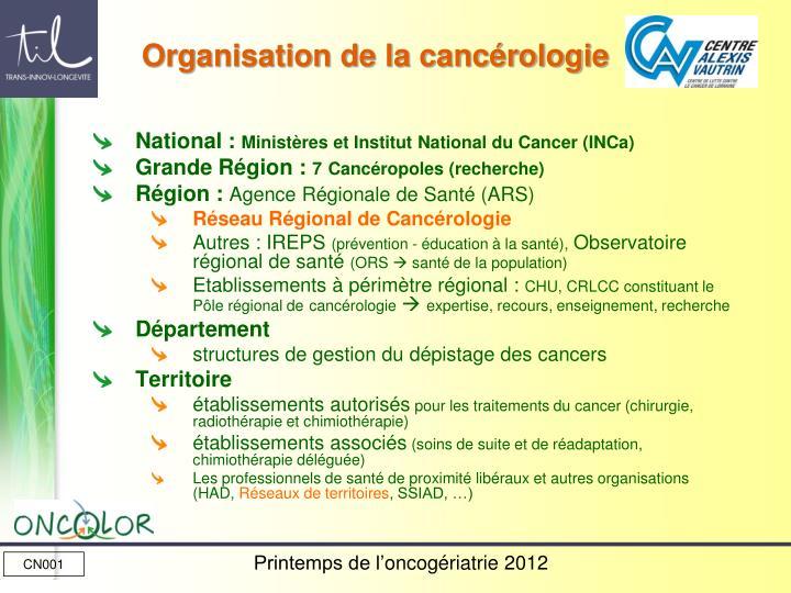 Organisation de la cancérologie