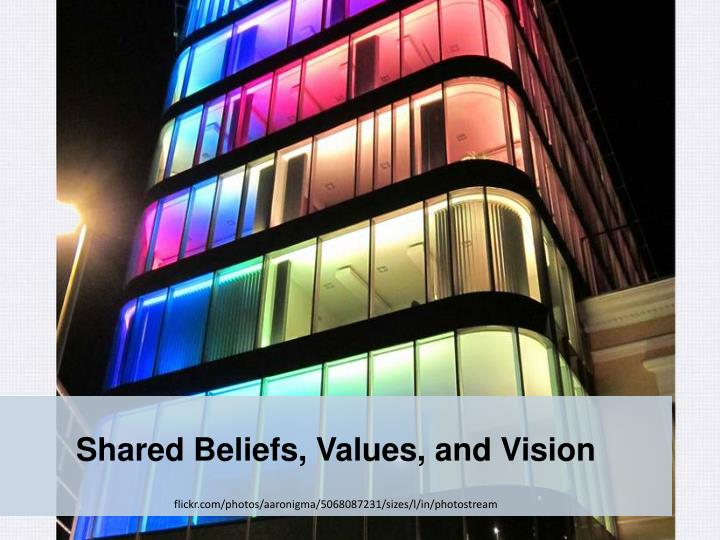 Shared Beliefs, Values, and Vision