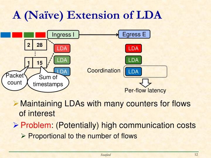 A (Naïve) Extension of LDA